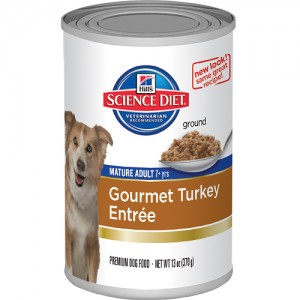 Turkey Canned Food